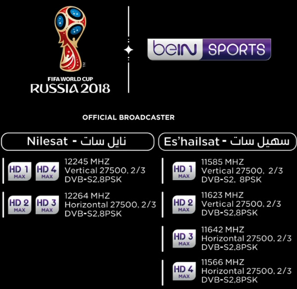 FIFA WORLD CUP RUSSIA 2018 beIN SPORTS official broadcaster Nilesat Es'hailsat Frequencies beIN SPORTS MAX HD1 2 3 4