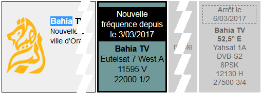 Example table de fréquences Bahia TV