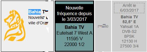 Example table de fréquences Bahia TV