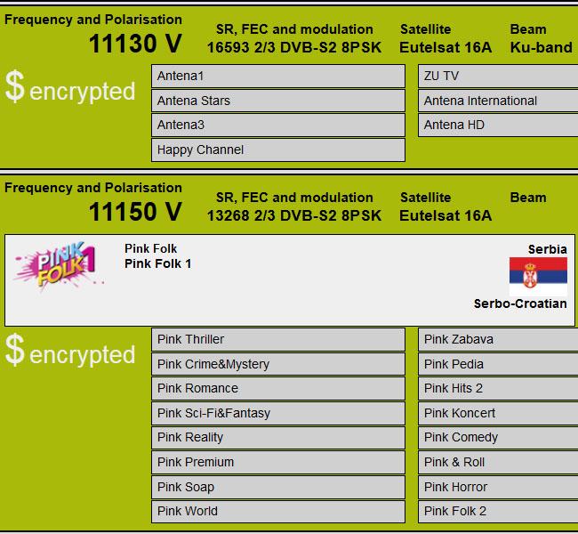 tp fta encrypted example