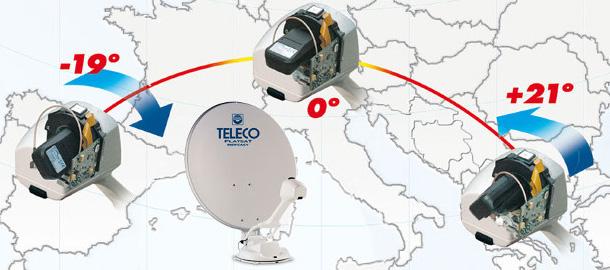 Teleco Flatsat SKEW Easy Smart