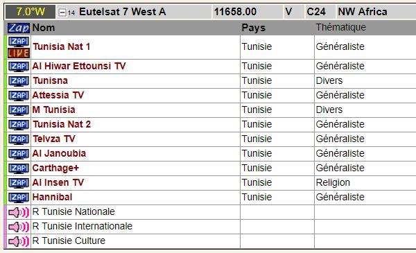 kingofsat Tunisie 11958